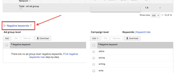 Negative Keywords for Online Book Advertising